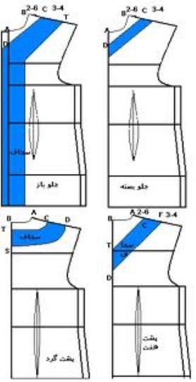 آموزش دوخت یقه هفت