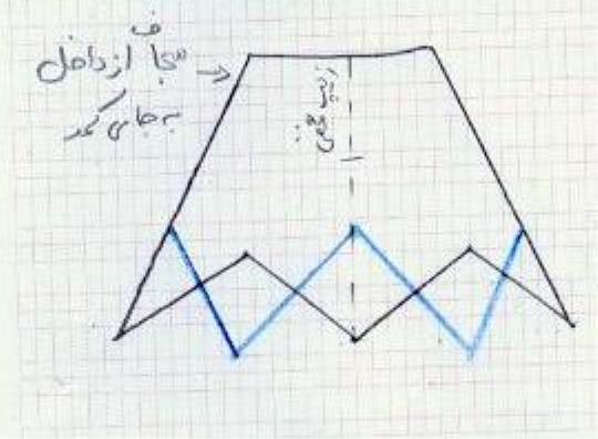 آموزش دوخت دامن مربعی