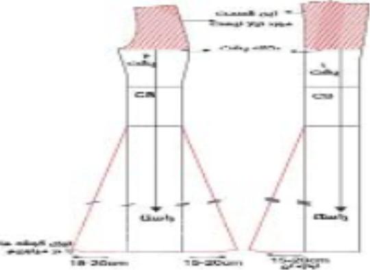 آموزش الگو و دوخت یک مدل پیراهن عروس