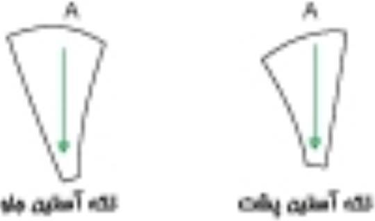 آموزش دوخت یک مدل پیراهن مجلسی
